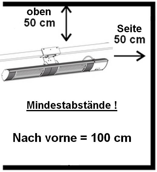 Mindestabstände_WDH-300WS