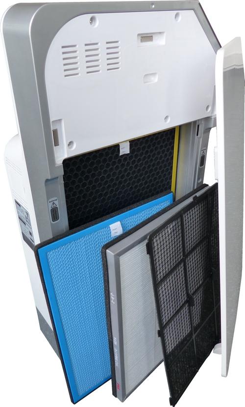 Luftreiniger WDH-AP1101 Filterüberblick